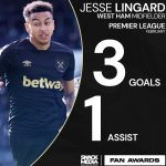 West Ham Ace Handed Deserved Nomination For Fans' Player